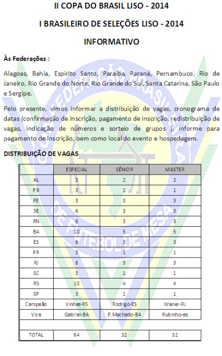 COPA DO BRASIL LISO pagina 1